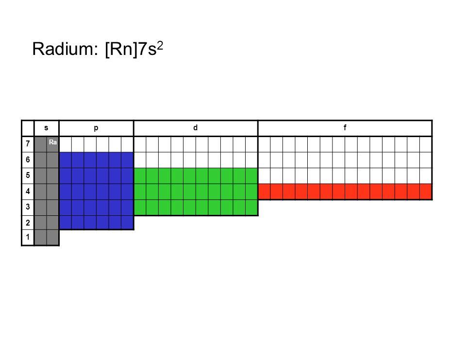 Radium: [Rn]7s2 s p d f 7 Ra 6 5 4 3 2 1